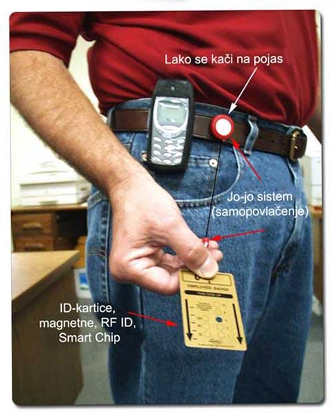 Jo - jo držači ID kartica